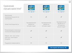 2-е поколение семейства процессоров Intel Core